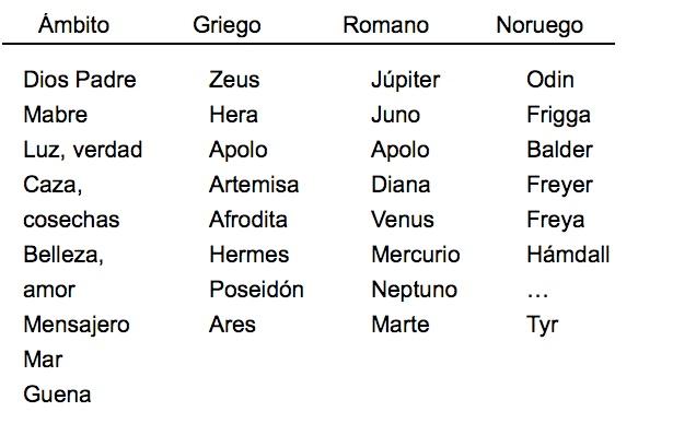 Nombres de empresas inventadas yahoo dating 7